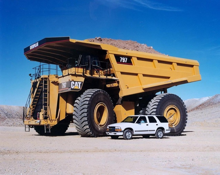 10 Biggest Trucks in the World!